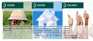 Visión Misión Valores Vía Célere