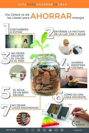 Guía de ahorrar en casa