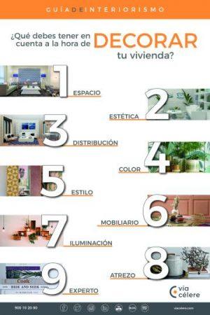 Guía de interiorismo decorar viviendas