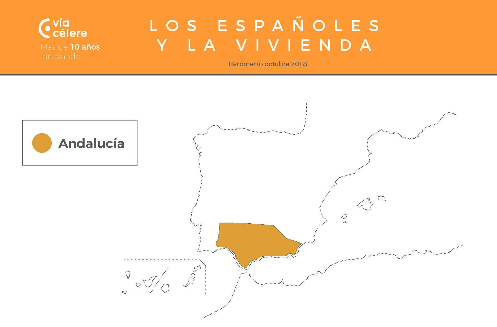 Barometro-Andalucía- La-vivienda-en-Espana